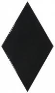 EQ22748